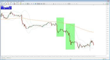 fxcm prekybos strategijos