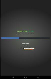 ncdex prekybos sistema diversifikavimo strategija rinkodaros valdyme