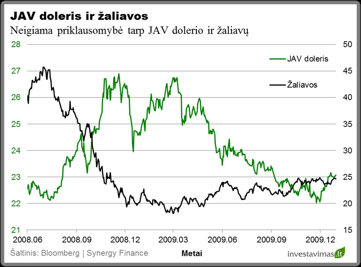 prekybos signalai jav kaip uždirbti nemokamus dolerius internete