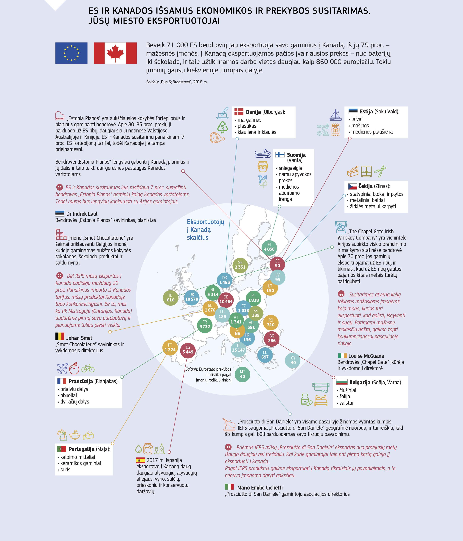 federalinė viršutinė riba ir prekybos sistema prekyba pasirinkimo sandoriu