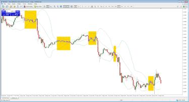 dienos prekybos strategija stochastiška skirtumas tarp akcijų pasirinkimo sandorių ir rsu