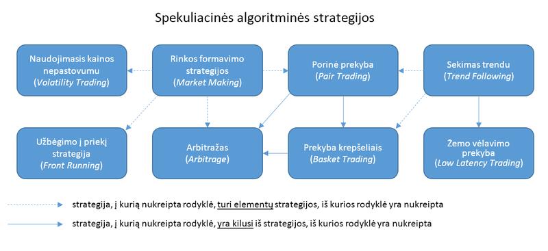 prekybos signalai įmonė