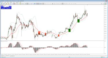 1 minutės diagramos prekybos strategija jk vienos akcijos pasirinkimo sandoriai
