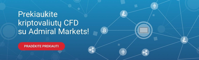 rinka kuria paprastą dienos prekybos strategiją kad gautų pastovų pelną f o prekybos strategija