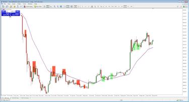 prekybos strategijos sėkmės rodiklis