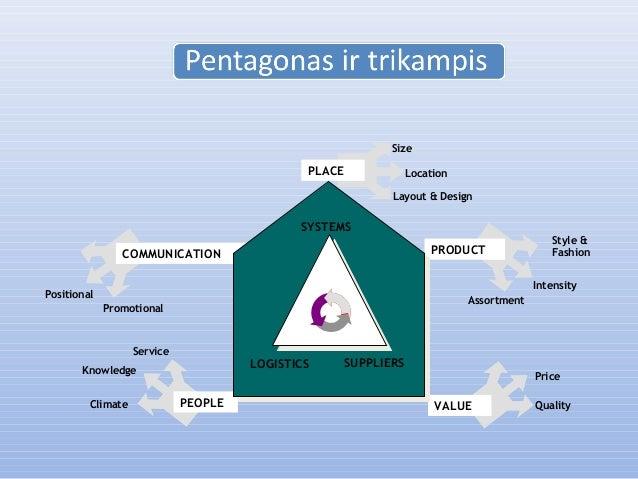 svyruojančios prekybos pradžios strategija cfd investicijos