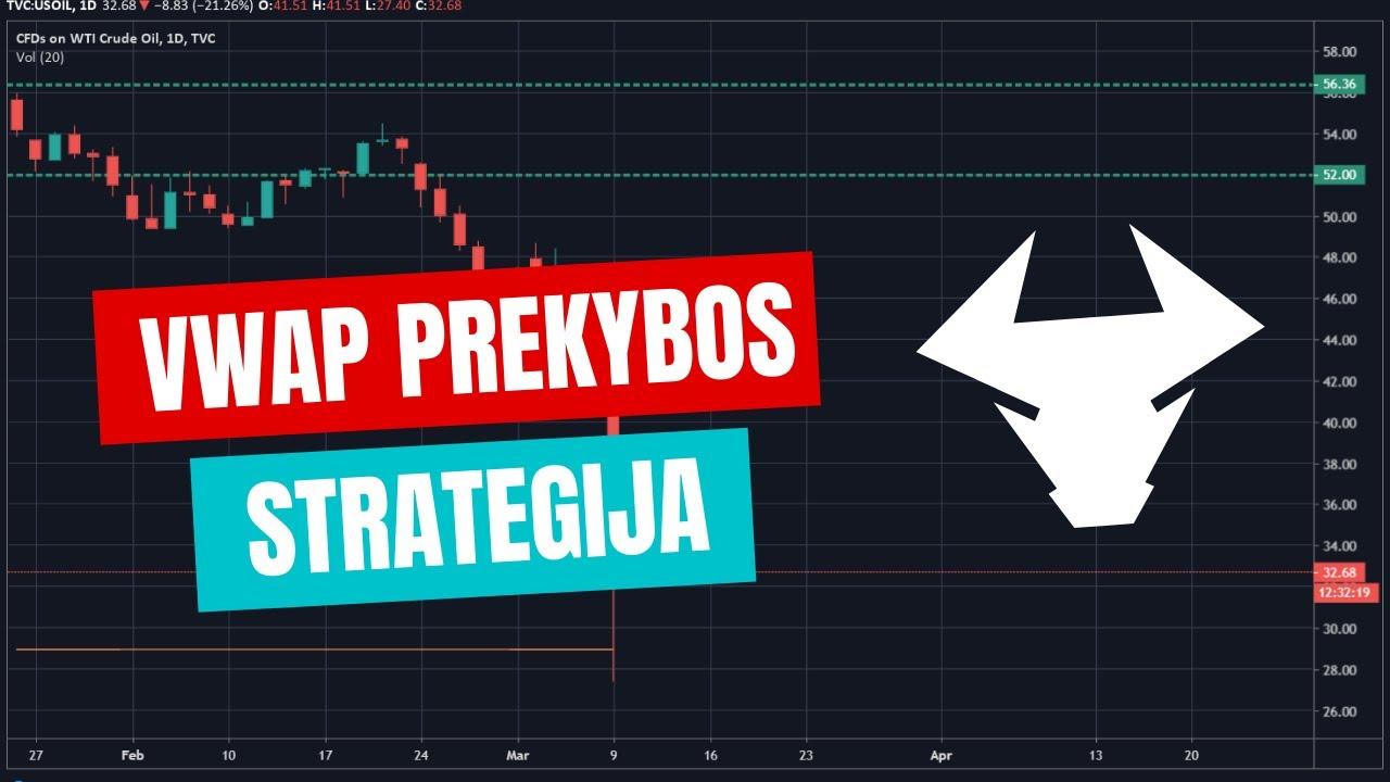 metastock prekybos strategija akcijų pasirinkimo nacionalinis draudimas