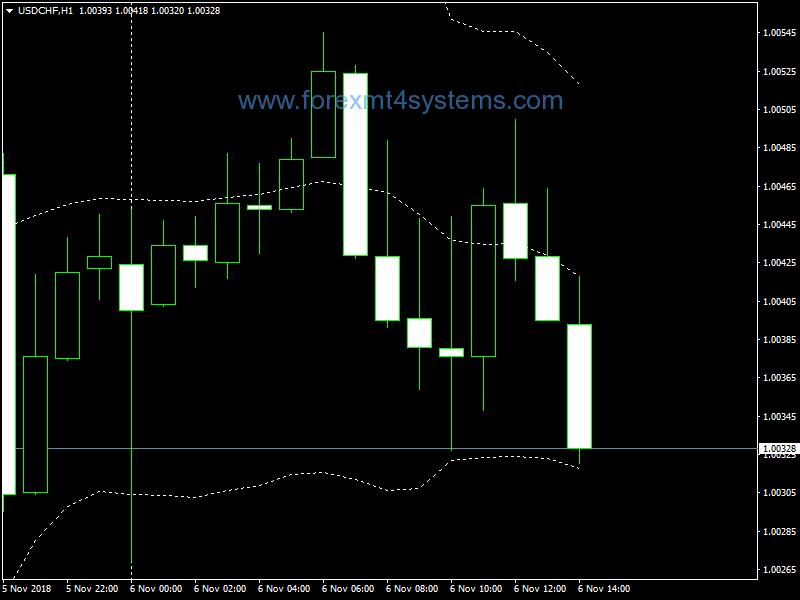 akcijų pasirinkimai druskos hamptonas 10/22 akcijų pasirinkimo sandoriai