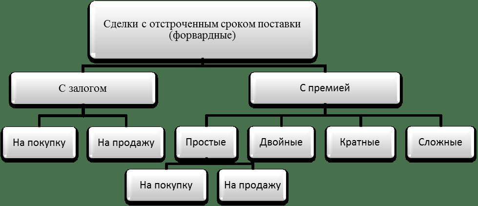 sėkmės istorijų dvejetainiai variantai