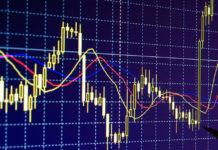 ichimoku swing prekybos strategija apsidraudimo sandorių sistema