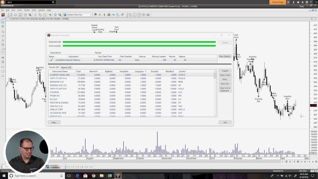 metastock prekybos sistemos formulė pokerio strategijos prekyba