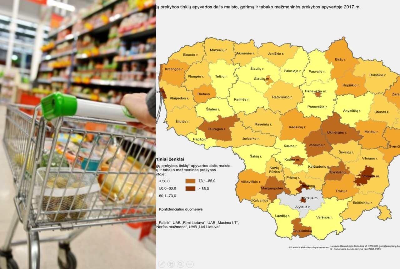 paramos ir pasipriešinimo zonų prekybos sistema