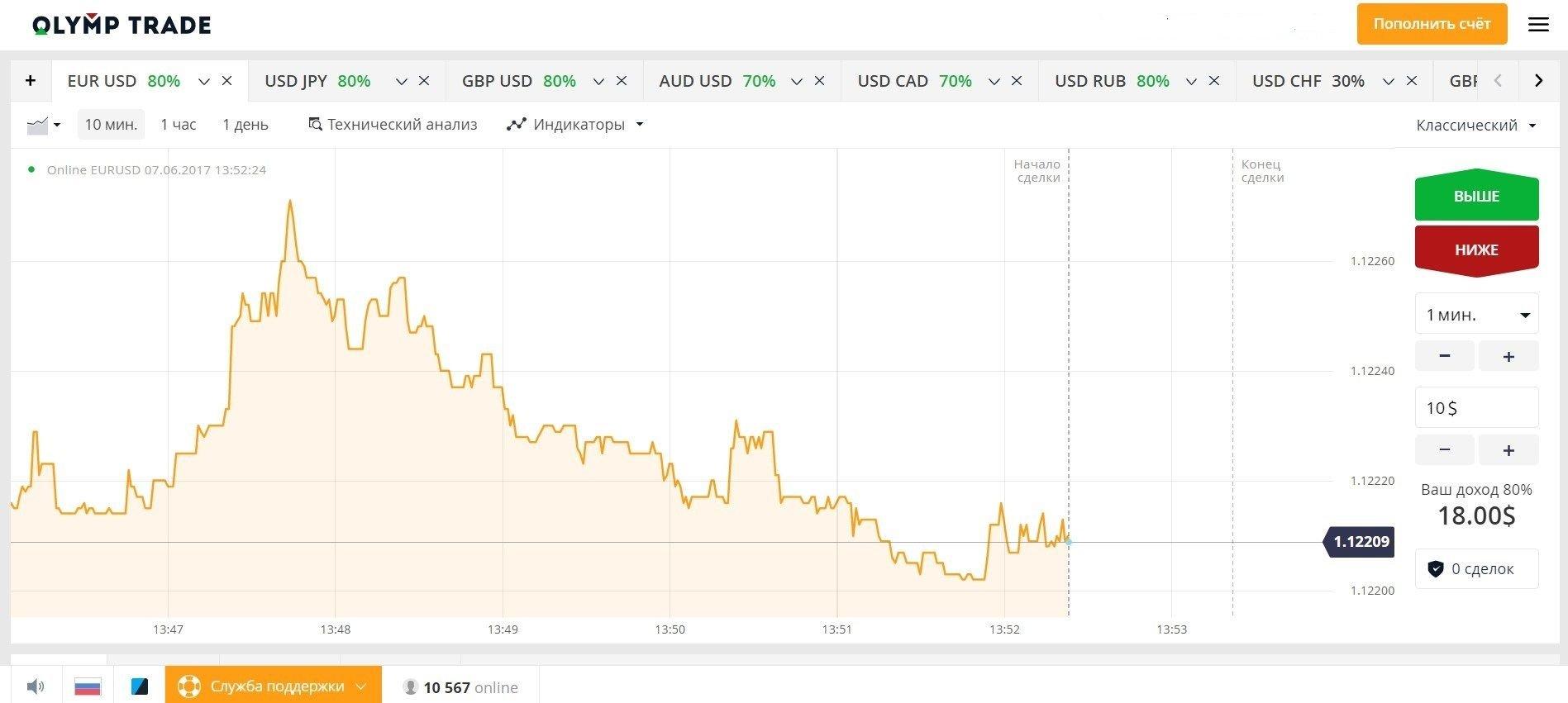 bitcoin cash graph inr