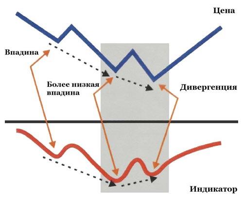 svarbiausi prekybos rodikliai m5 prekybos sistema