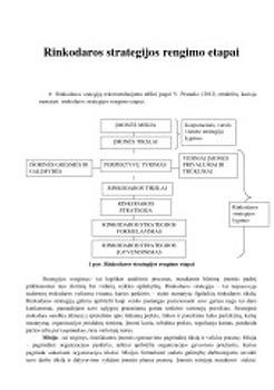 kaina veiksmų pin bar prekybos strategija binariniai variantai legals lietuva